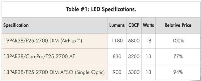LED Lighting Update 2014